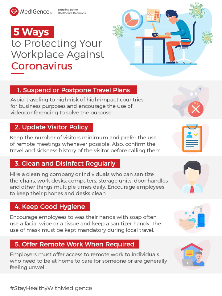 5-steps-protecting-workplace