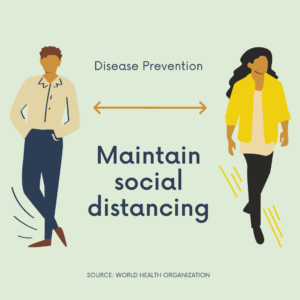 Social distancing guidelines from CDC