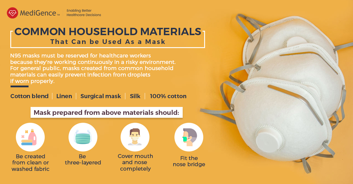 Common things which can be used as an alternative to mask