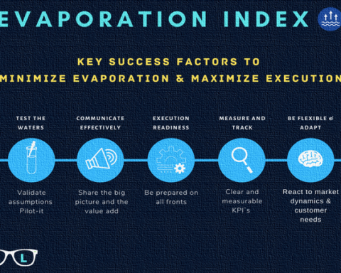 Evaporation Index – The Key to Excellence in Execution