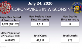 Healthcare workers say they lost COVID-19 tests, Wisconsin patient claims