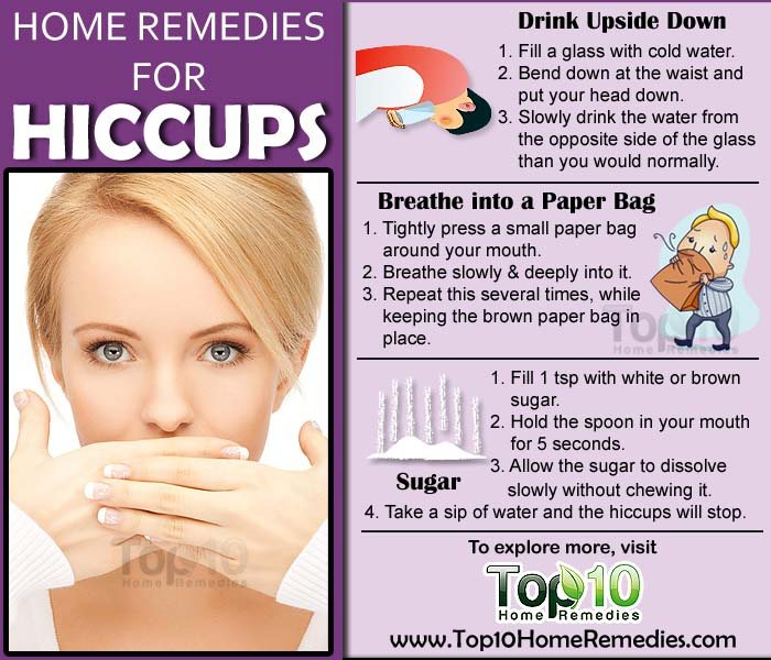 How to Treat Hiccups