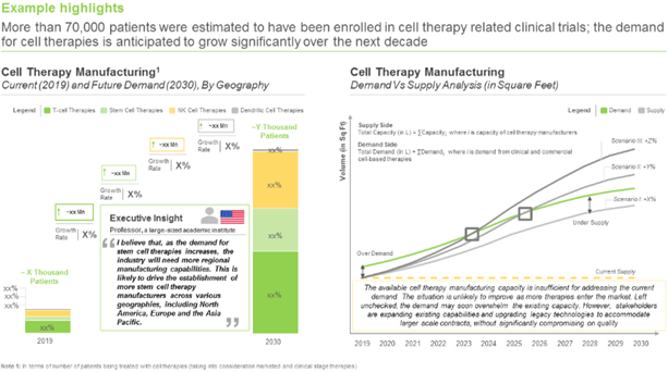 Cell Therapy: A Potential Treatment for COVID-19?