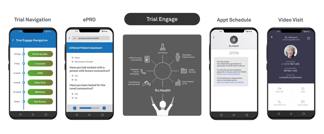 Mount Sinai spinoff launches virtual trial network with the American Gastroenterological Association