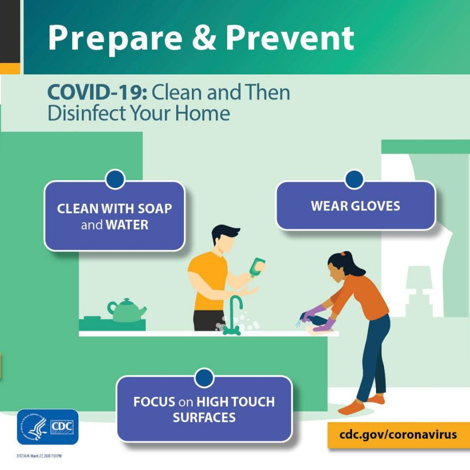 prevent-cleaning kitchen