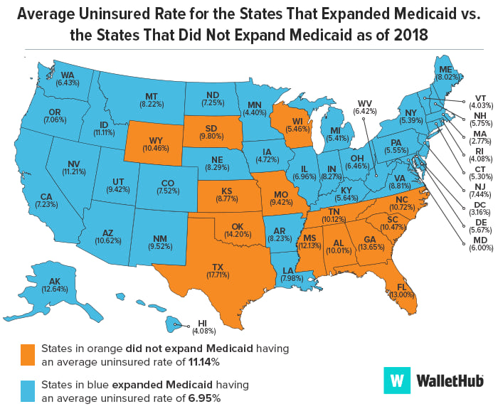 States ranked by uninsured rates