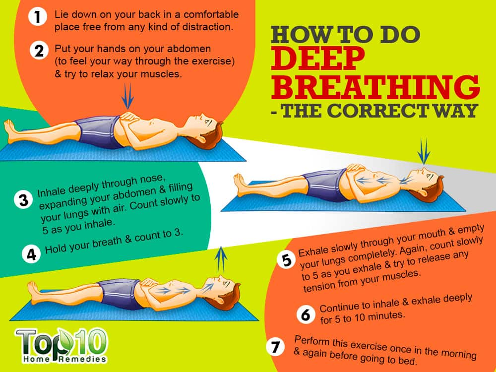 The Benefits of Slow Breathing