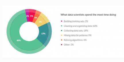 The FAIR Toolkit Helps Researchers with Data Challenges