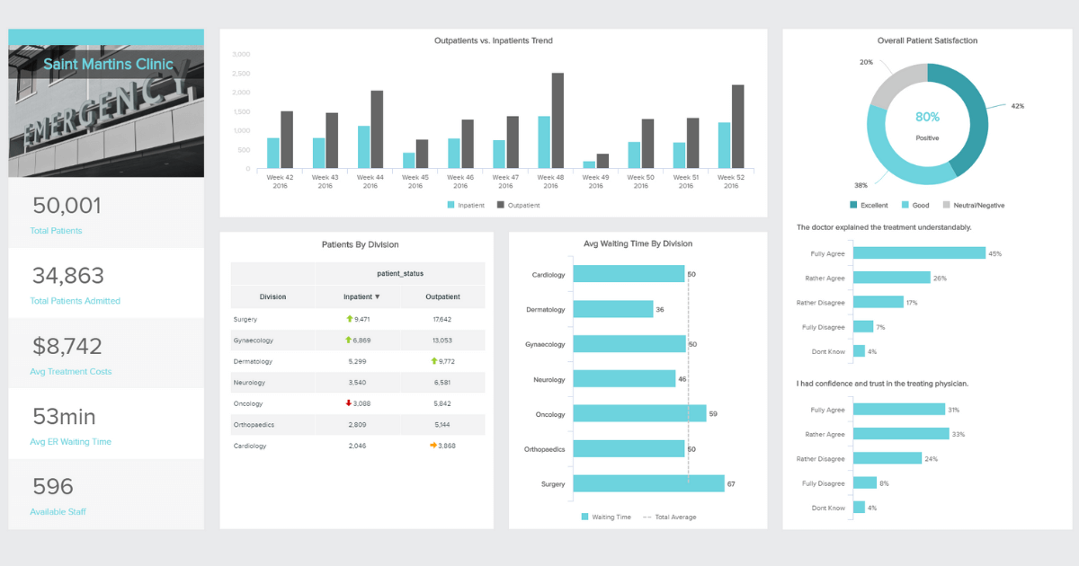 Updated Dashboard Features New Data on U.S. Health System Performance