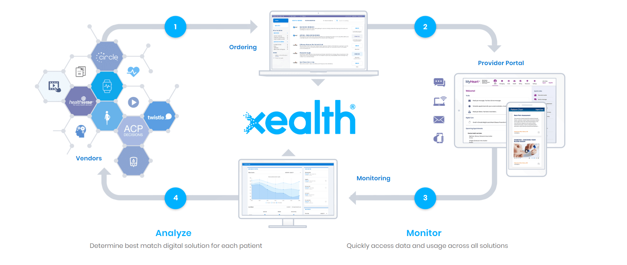 Cerner Invests in Xealth to Jointly Develop Digital Health Solutions for Clinicians
