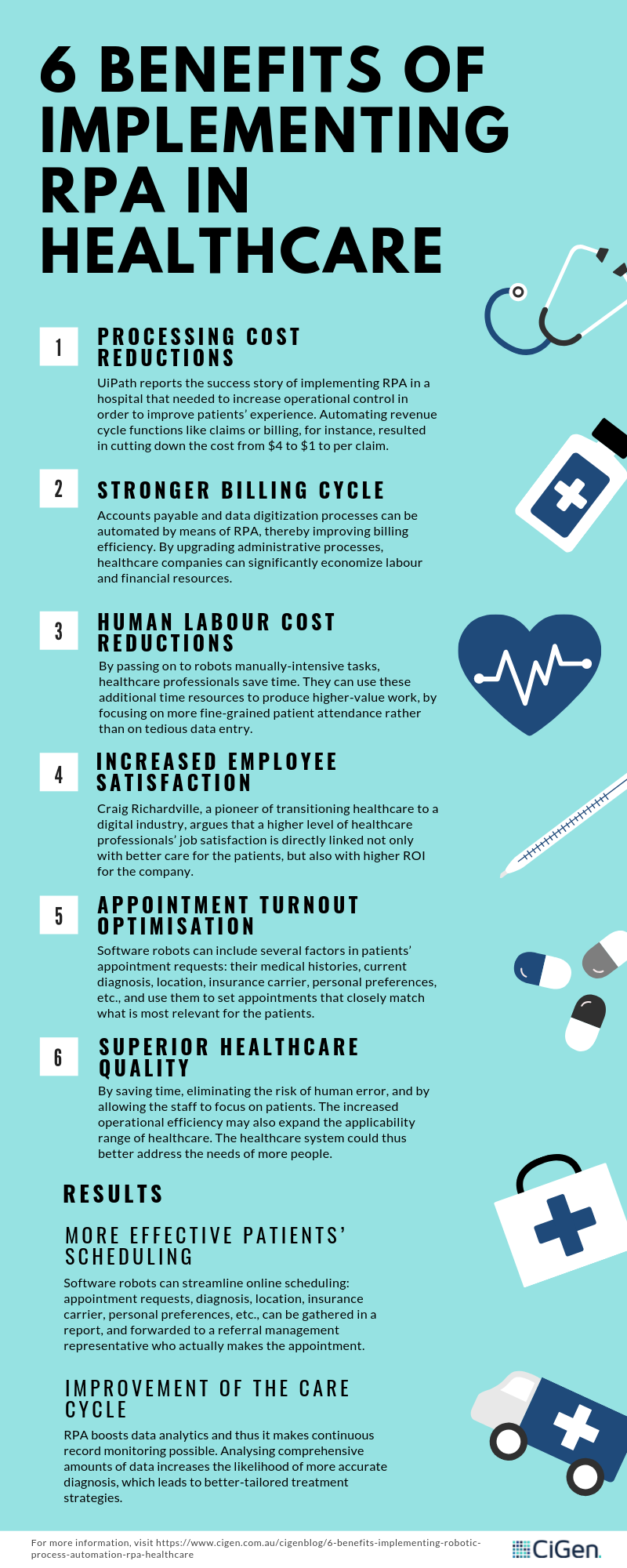 Robotic Process Automation: The future of healthcare revenue cycle management