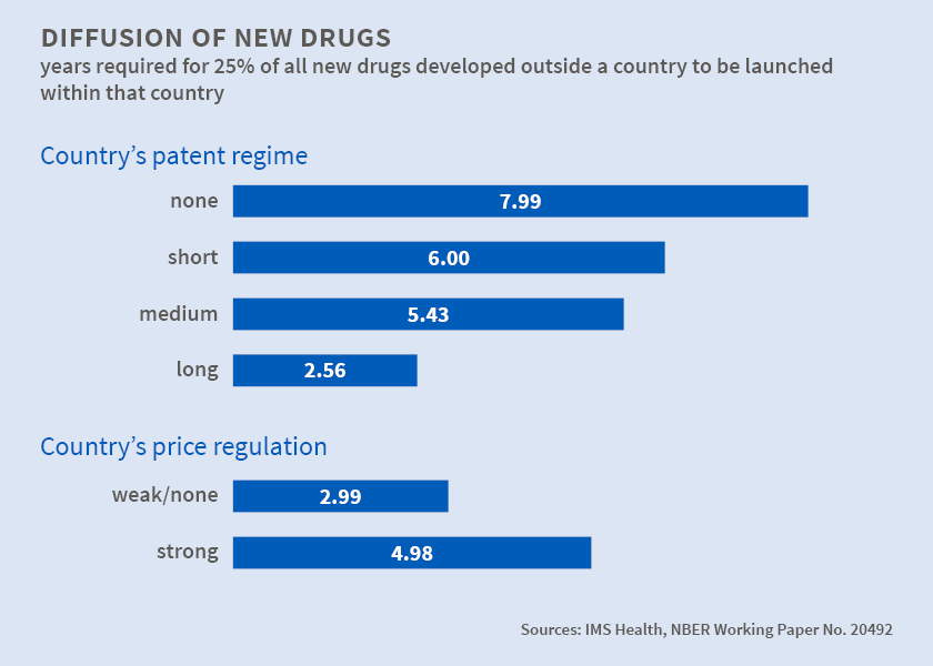 Sole-Source, Off-Patent Drugs: Are prices rising out of control?