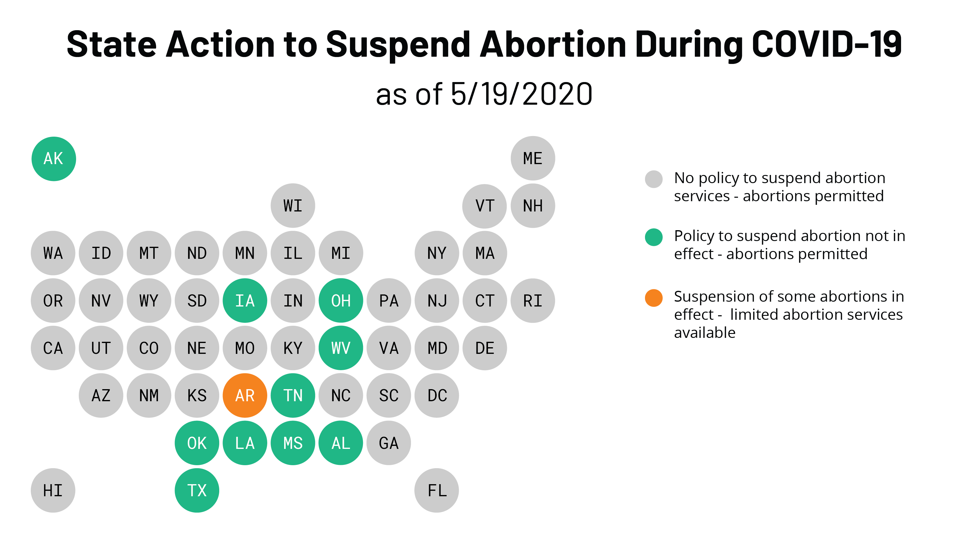 State Action to Limit Abortion Access During the COVID-19 Pandemic
