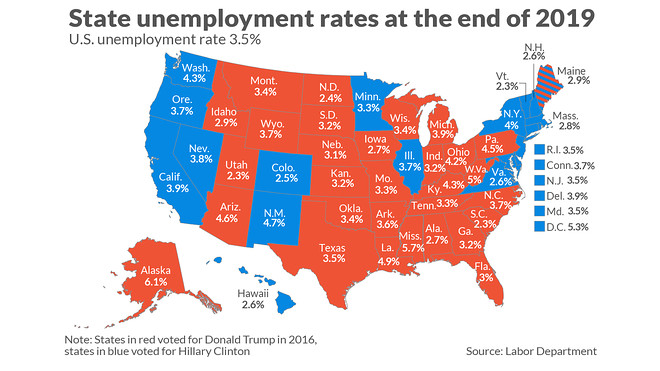States ranked by unemployment rate