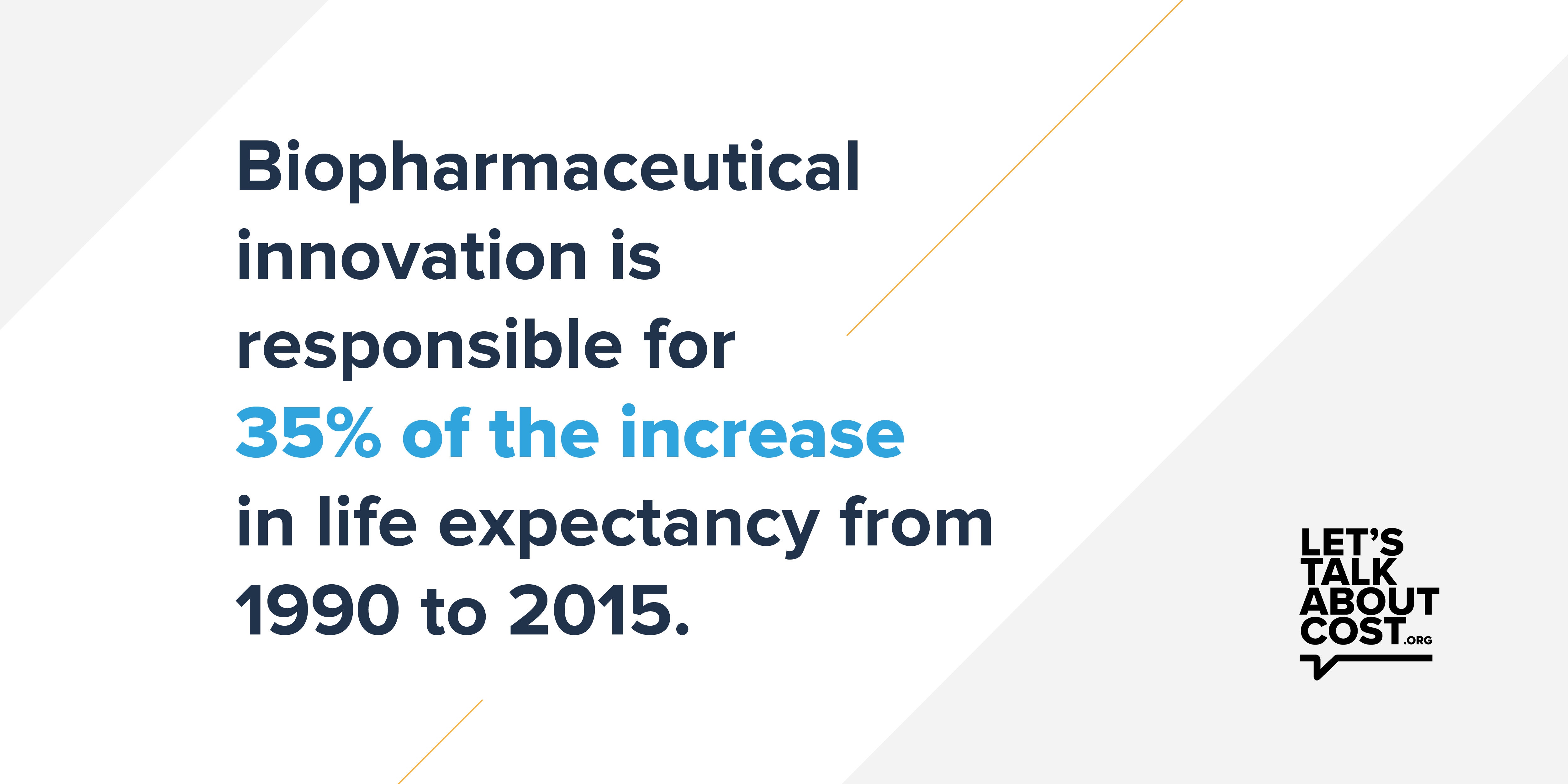 Study finds biopharmaceutical innovation is responsible for 35% of the increase in life expectancy from 1990 to 2015
