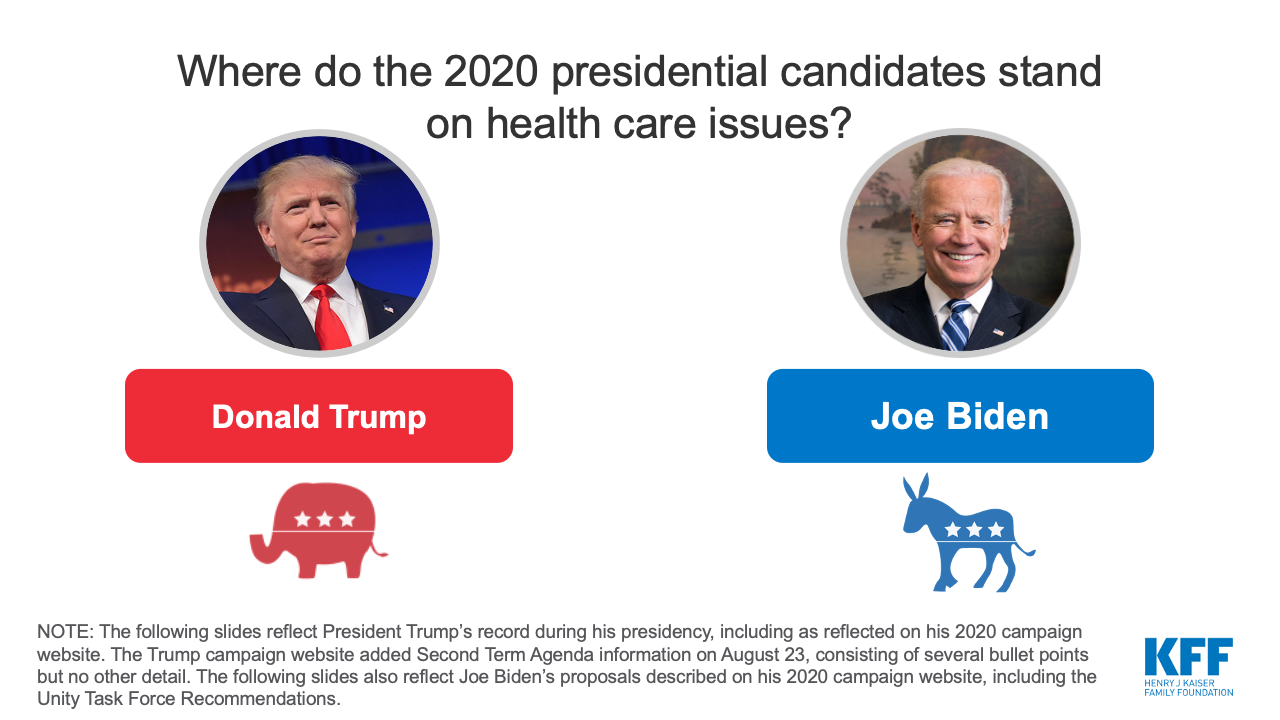 Health Care and the 2020 Presidential Election