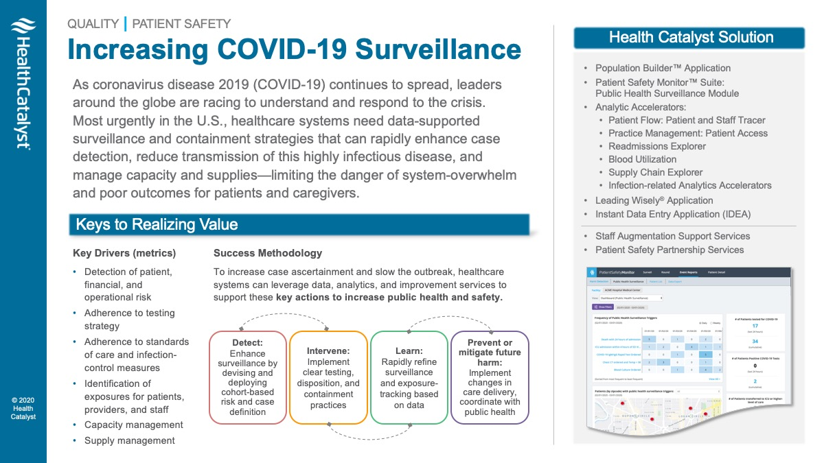 How 3 health systems are using data analytics to respond to the challenges of COVID-19