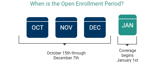 Open Enrollment: How to find a Medicare plan that meets your needs