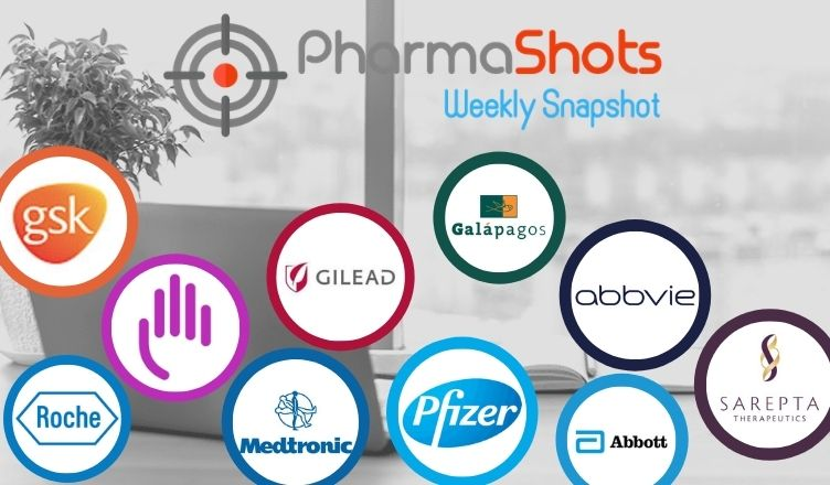 PharmaShots Weekly Snapshot (Sept 28 – Oct 1, 2020)